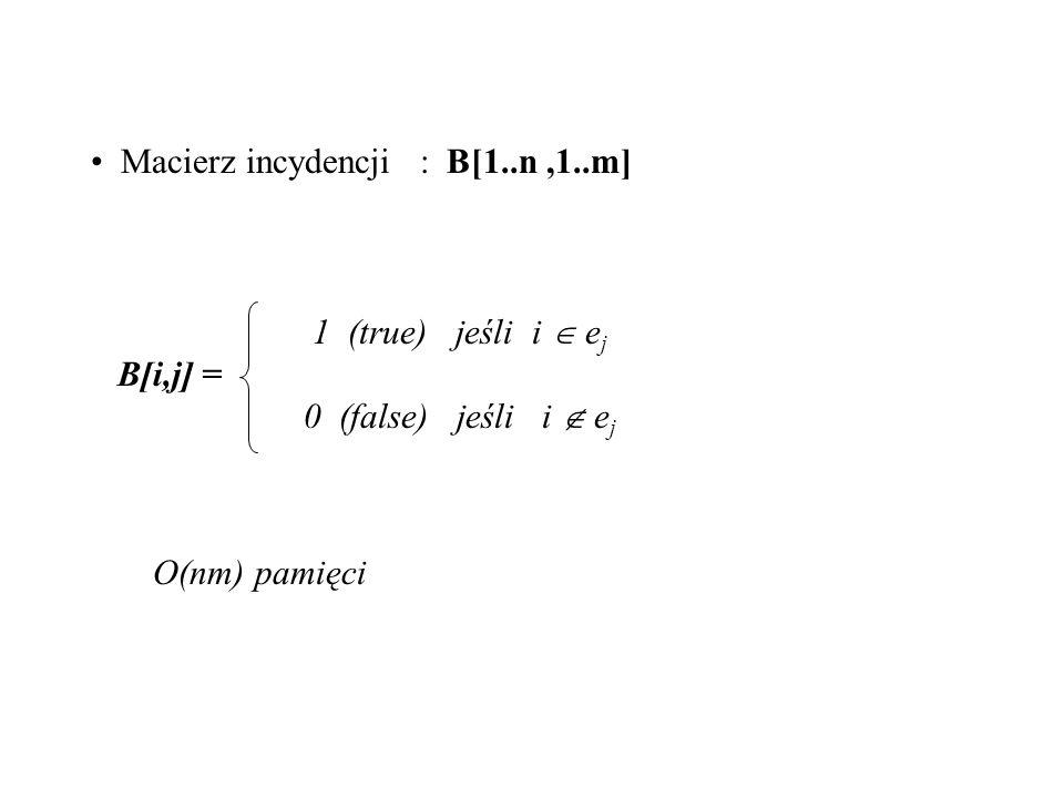 Macierz incydencji : B[1..n ,1..m]